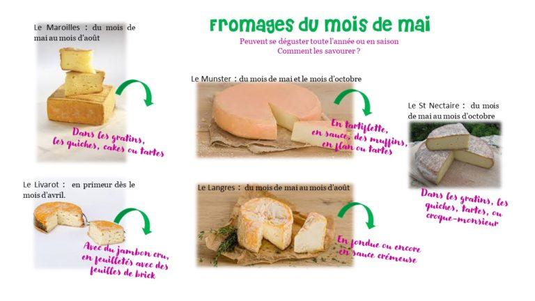 Les fromages du mois